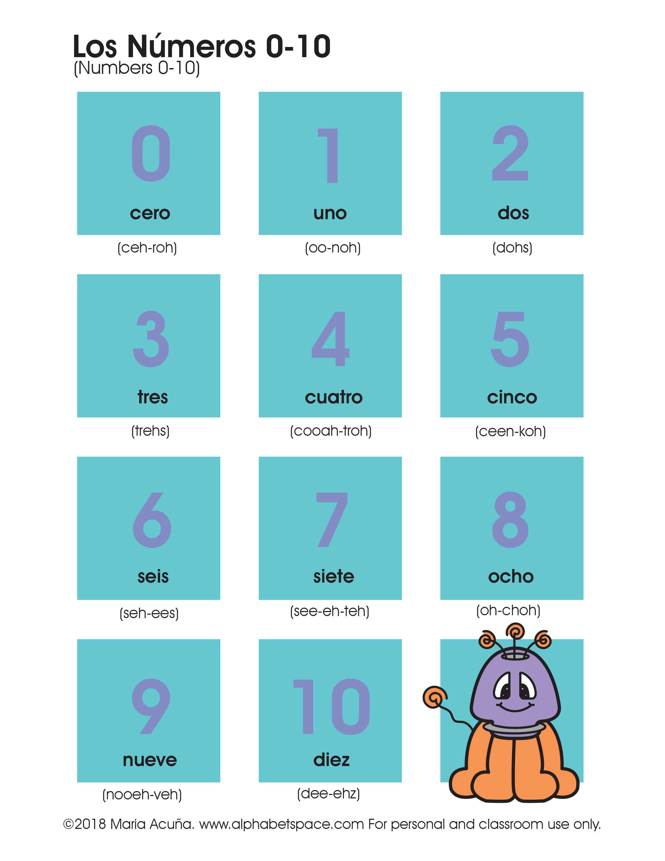 Los números 0-10. Maria Acuna 2018 www.alphabetspace.com .jpg