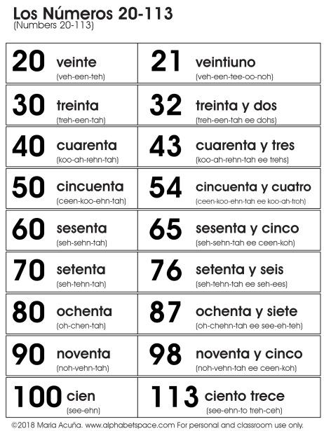 Los números 20-100 Maria Acuna 2018 www.alphabetspace.com B &W.jpg