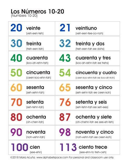 Los números 20-100 Maria Acuna 2018 www.alphabetspace.com .jpg