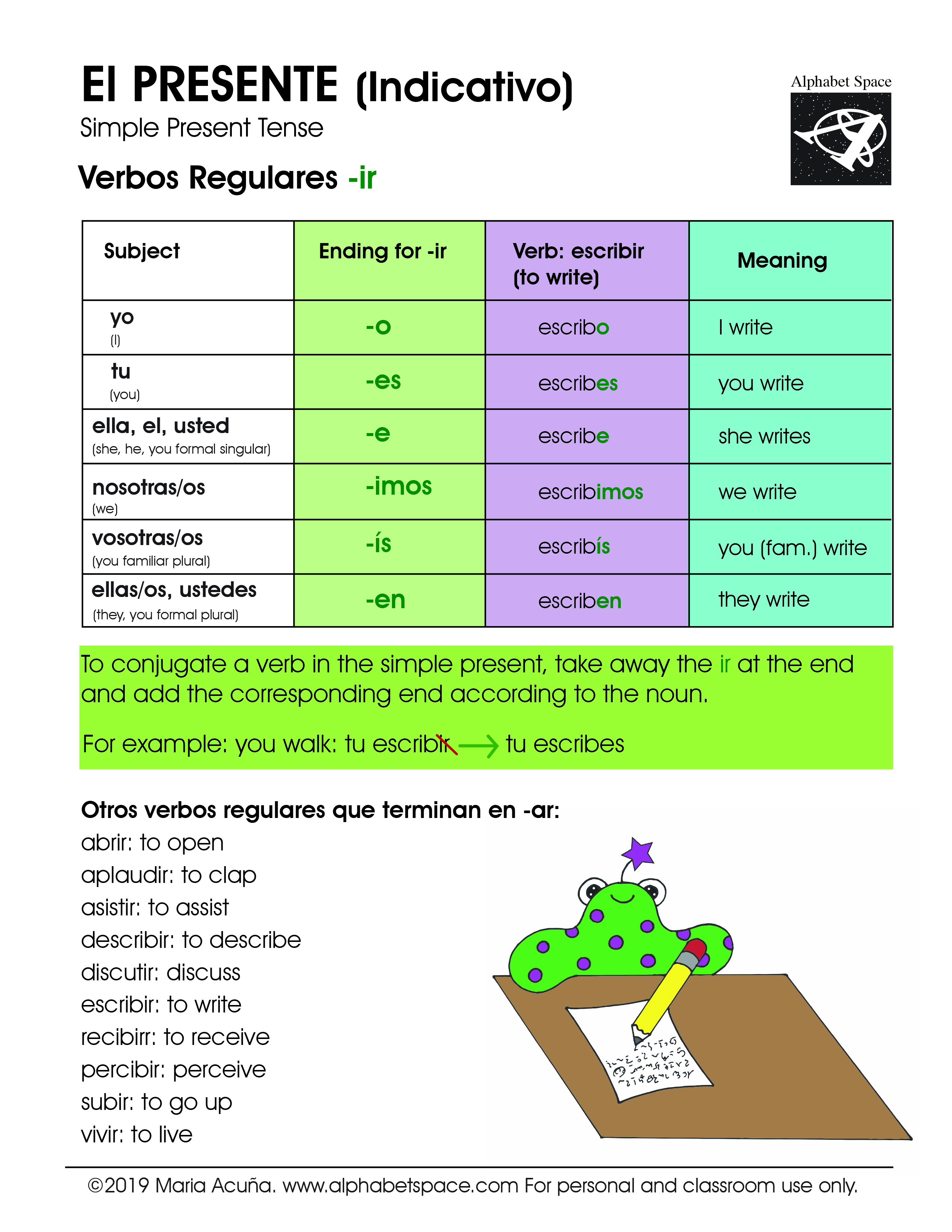Present -ir reg Graphic. ©2019 Maria Acuña. For personal or classroom use only..jpg