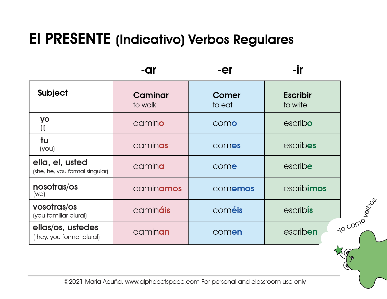 El presente Indicativo. General All Regular Verbs chart.©2021 Maria Acuña.All rights reserved. www.alphabetspace.com